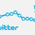 Estadísticas Twitter